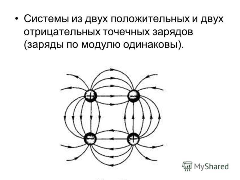 Системы из двух положительных и двух отрицательных точечных зарядов (заряды по модулю одинаковы).