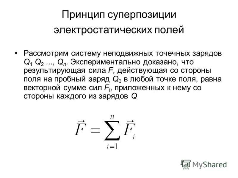 Принцип суперпозиции электростатических полей Рассмотрим систему неподвижных точечных зарядов Q 1 Q 2..., Q n. Экспериментально доказано, что результирующая сила F, действующая со стороны поля на пробный заряд Q 0 в любой точке поля, равна векторной