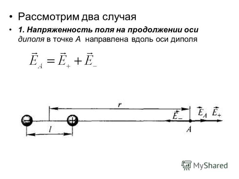 Рассмотрим два случая 1. Напряженность поля на продолжении оси диполя в точке А направлена вдоль оси диполя