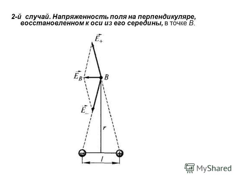 2-й случай. Напряженность поля на перпендикуляре, восстановленном к оси из его середины, в точке В.