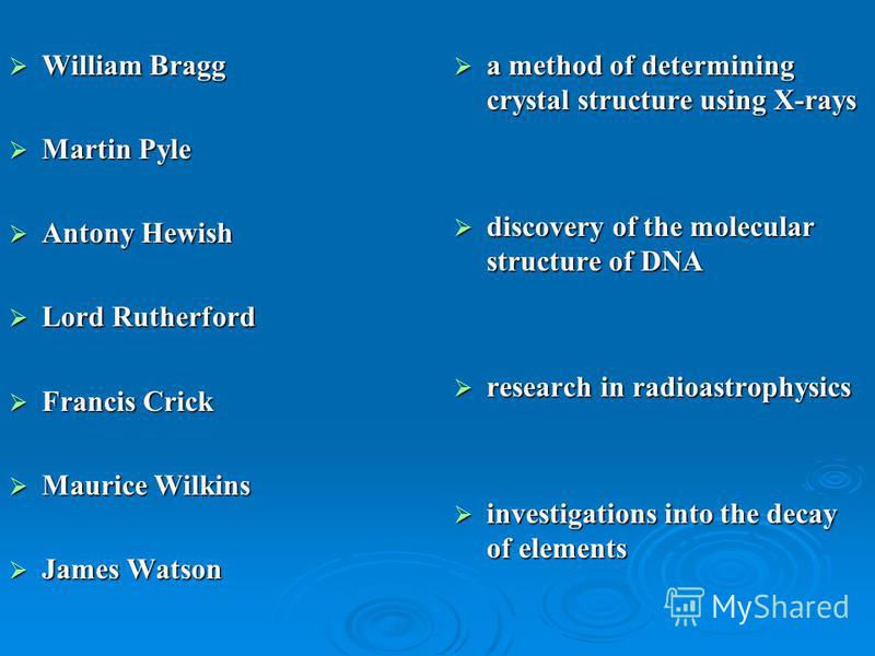 William Bragg William Bragg Martin Pyle Martin Pyle Antony Hewish Antony Hewish Lord Rutherford Lord Rutherford Francis Crick Francis Crick Maurice Wilkins Maurice Wilkins James Watson James Watson a method of determining crystal structure using X-ra