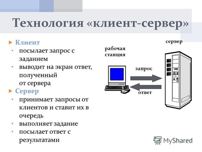 Технология «клиент-сервер» Клиент посылает запрос с заданием выводит на экран ответ, полученный от сервера Сервер принимает запросы от клиентов и ставит их в очередь выполняет задание посылает ответ с результатами ответ запрос сервер рабочая станция