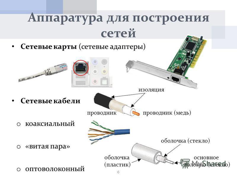 Аппаратура для построения сетей 6 Сетевые карты (сетевые адаптеры) Сетевые кабели o коаксиальный o «витая пара» o оптоволоконный изоляция проводник (медь)проводник оболочка (стекло) оболочка (пластик) основное волокно (стекло)