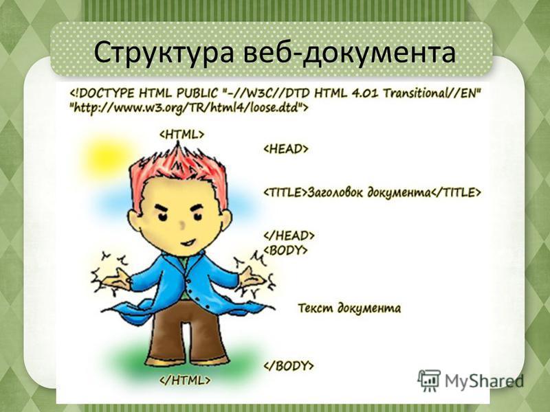 Структура веб-документа
