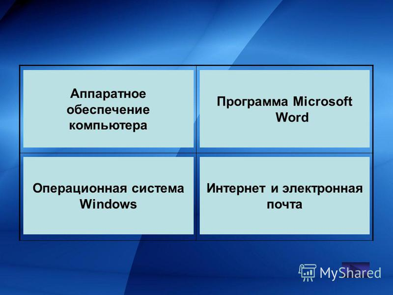 Аппаратное обеспечение компьютера Операционная система Windows Программа Microsoft Word Интернет и электронная почта
