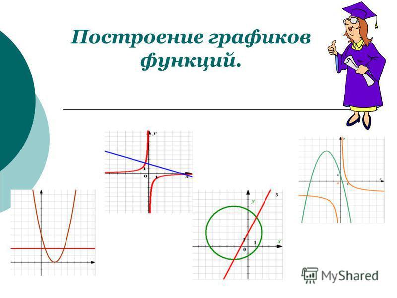 Построение графиков функций.
