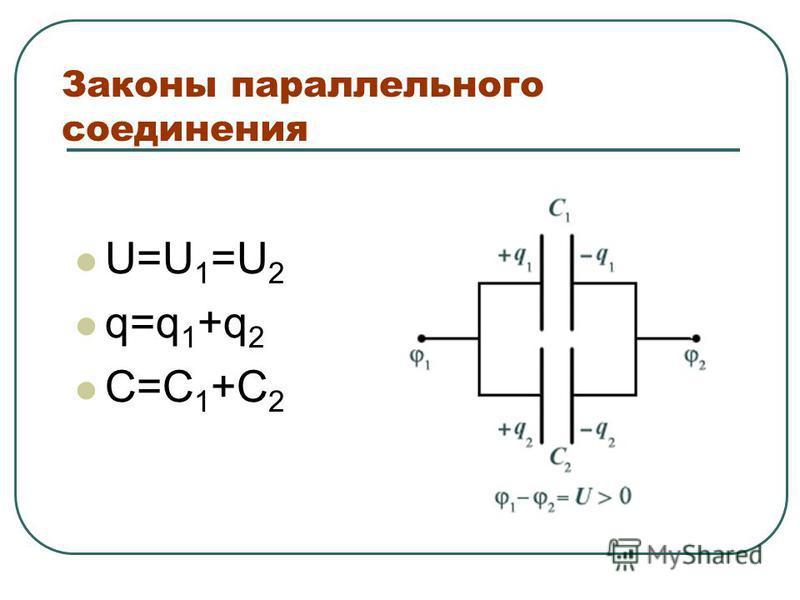 Законы параллельного соединения U=U 1 =U 2 q=q 1 +q 2 C=C 1 +C 2