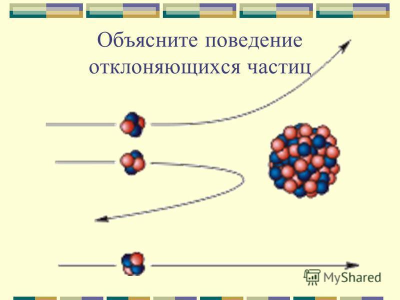 Объясните поведение отклоняющихся частиц