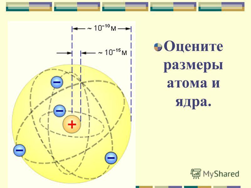 Оцените размеры атома и ядра.