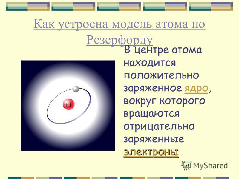 Как устроена модель атома по Резерфорду электроны электроны В центре атома находится положительно заряженное ядро, вокруг которого вращаются отрицательно заряженные электроны ядро электроны