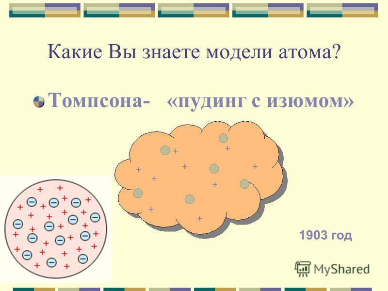Какие Вы знаете модели атома? Томпсона- «пудинг с изюмом» + + + ++ + + + + 1903 год
