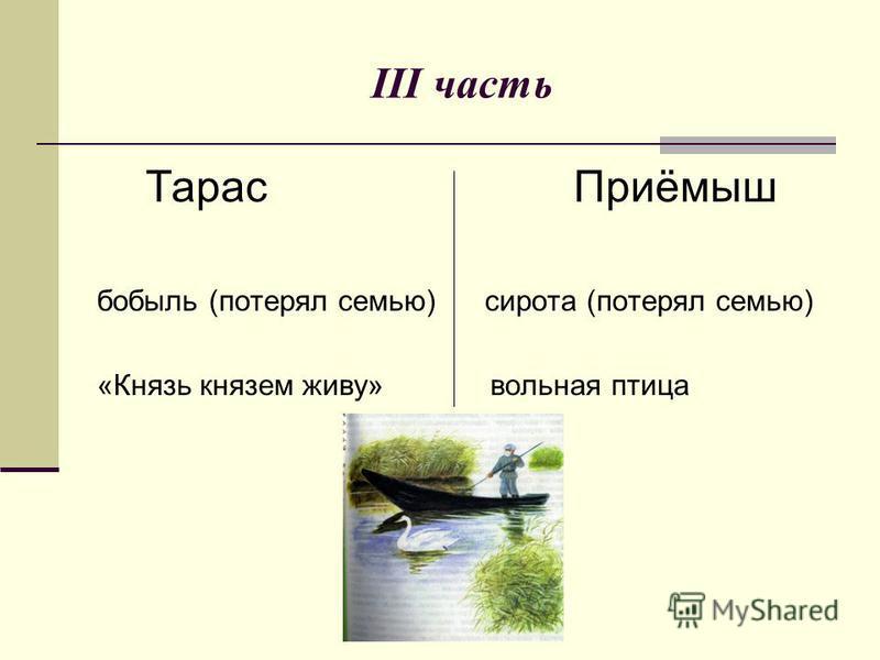 III часть Тарас Приёмыш бобыль (потерял семью) сирота (потерял семью) «Князь князем живу» вольная птица