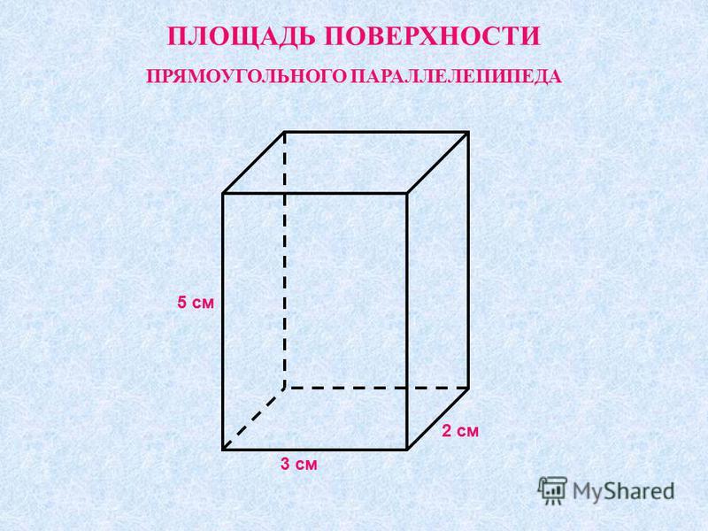 ПЛОЩАДЬ ПОВЕРХНОСТИ ПРЯМОУГОЛЬНОГО ПАРАЛЛЕЛЕПИПЕДА 5 см 3 см 2 см