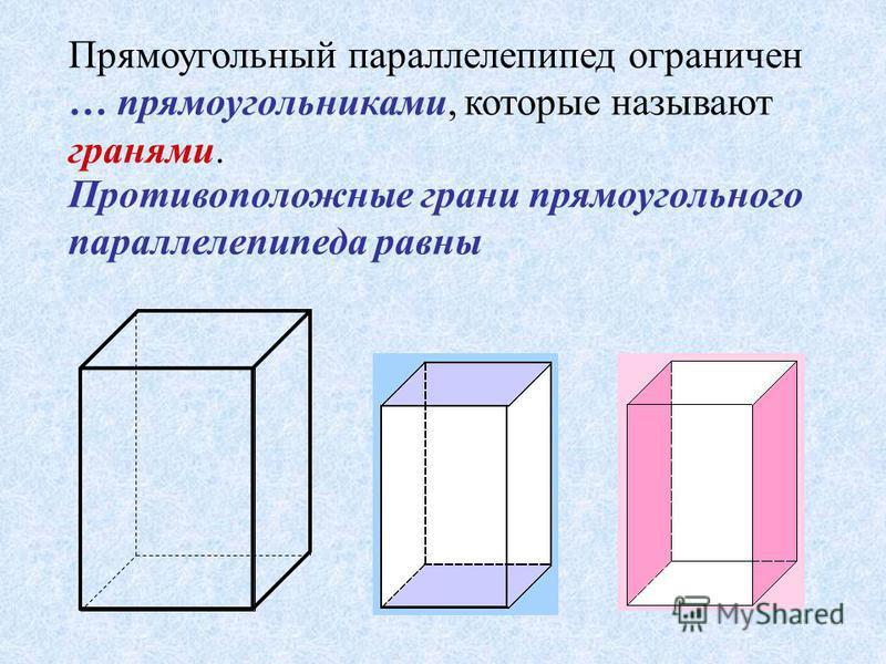 Прямоугольный параллелепипед ограничен … прямоугольниками, которые называют гранями. Противоположные грани прямоугольного параллелепипеда равны