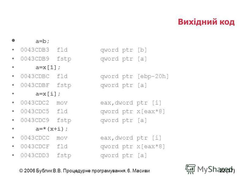 © 2006 Бублик В.В. Процедурне програмування. 6. Масиви22 (37) Вихідний код a=b; 0043CDB3 fld qword ptr [b] 0043CDB9 fstp qword ptr [a] a=x[1]; 0043CDBC fld qword ptr [ebp-20h] 0043CDBF fstp qword ptr [a] a=x[i]; 0043CDC2 mov eax,dword ptr [i] 0043CDC