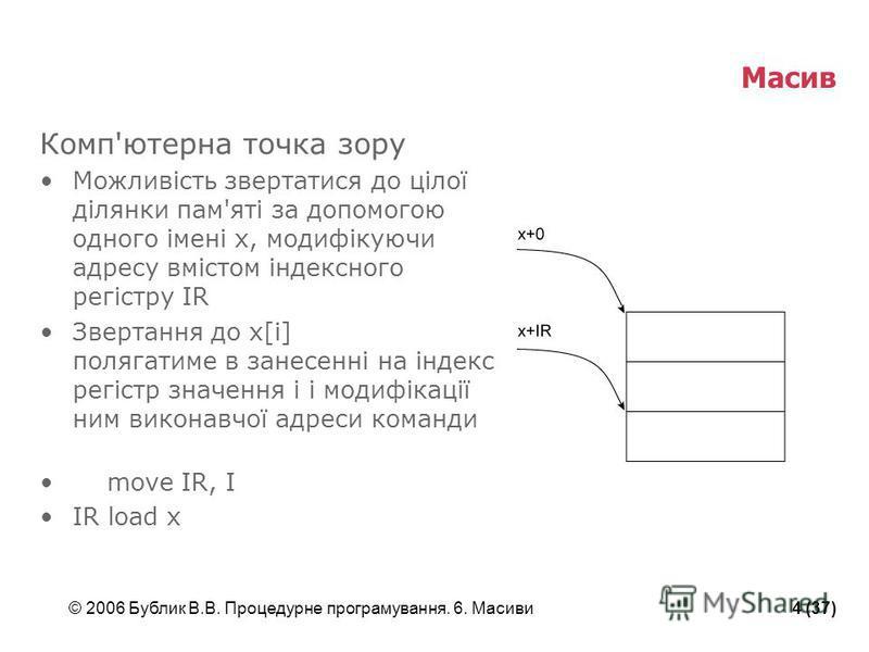 © 2006 Бублик В.В. Процедурне програмування. 6. Масиви4 (37) Масив Комп'ютерна точка зору Можливість звертатися до цілої ділянки пам'яті за допомогою одного імені х, модифікуючи адресу вмістом індексного регістру IR Звертання до x[і] полягатиме в зан