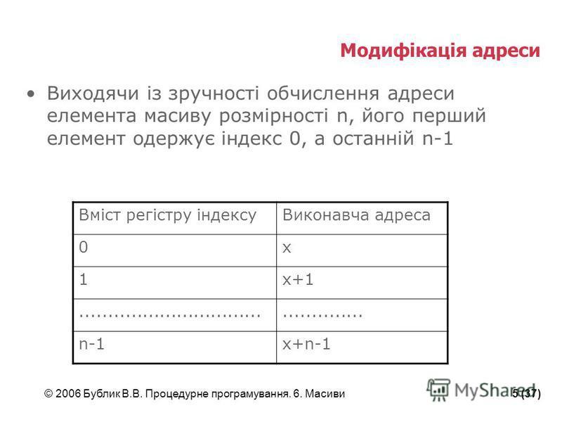 © 2006 Бублик В.В. Процедурне програмування. 6. Масиви5 (37) Модифікація адреси Виходячи із зручності обчислення адреси елемента масиву розмірності n, його перший елемент одержує індекс 0, а останній n-1 Вміст регістру індексуВиконавча адреса 0х 1х+1
