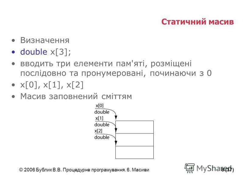 © 2006 Бублик В.В. Процедурне програмування. 6. Масиви8 (37) Статичний масив Визначення double x[3]; вводить три елементи пам'яті, розміщені послідовно та пронумеровані, починаючи з 0 x[0], x[1], x[2] Масив заповнений сміттям