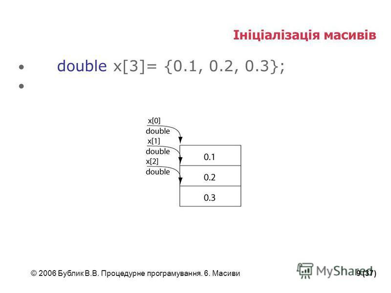 © 2006 Бублик В.В. Процедурне програмування. 6. Масиви9 (37) Ініціалізація масивів double x[3]= {0.1, 0.2, 0.3};