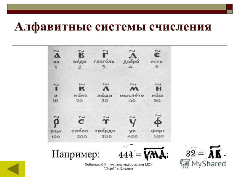 Побожьев С.К. - учитель информатики МОУ Лицей с. Ельники Алфавитные системы счисления Например: