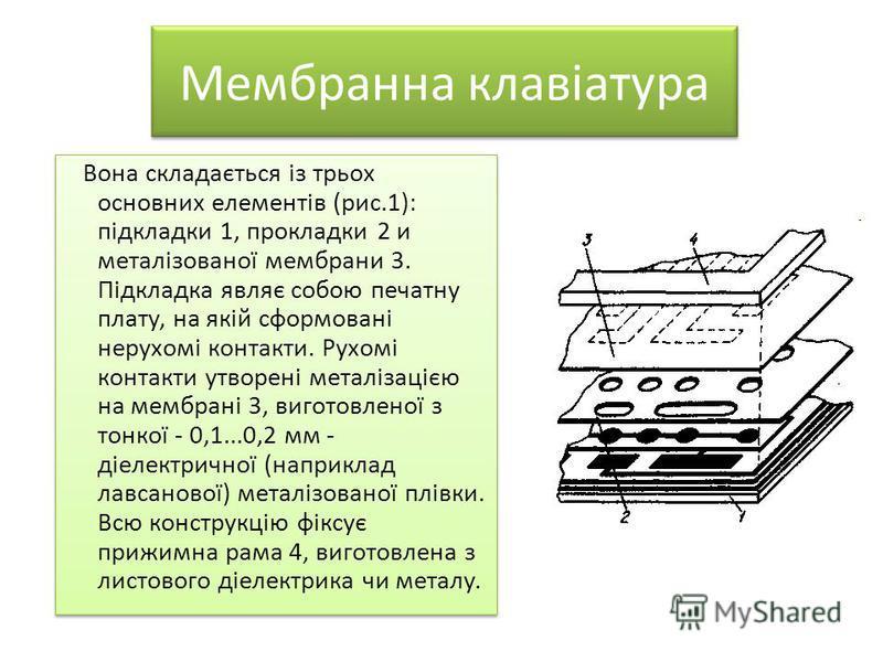 Mембранна клавіатура Вона складається із трьох основних елементів (рис.1): підкладки 1, прокладки 2 и металізованої мембрани 3. Підкладка являє собою печатну плату, на якій сформовані нерухомі контакти. Рухомі контакти утворені металізацією на мембра