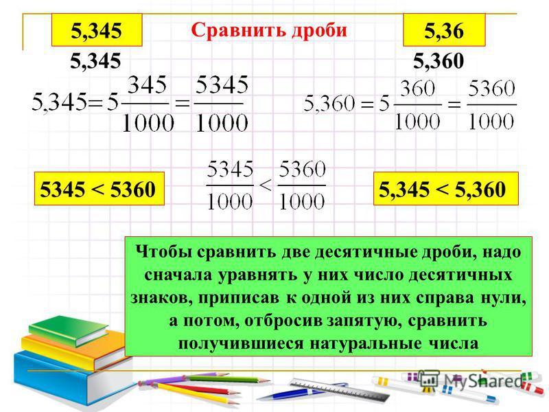 5,3455,36 5,3455,360 5345 < 53605,345 < 5,360 Чтобы сравнить две десятичные дроби, надо сначала уравнять у них число десятичных знаков, приписав к одной из них справа нули, а потом, отбросив запятую, сравнить получившиеся натуральные числа Сравнить д