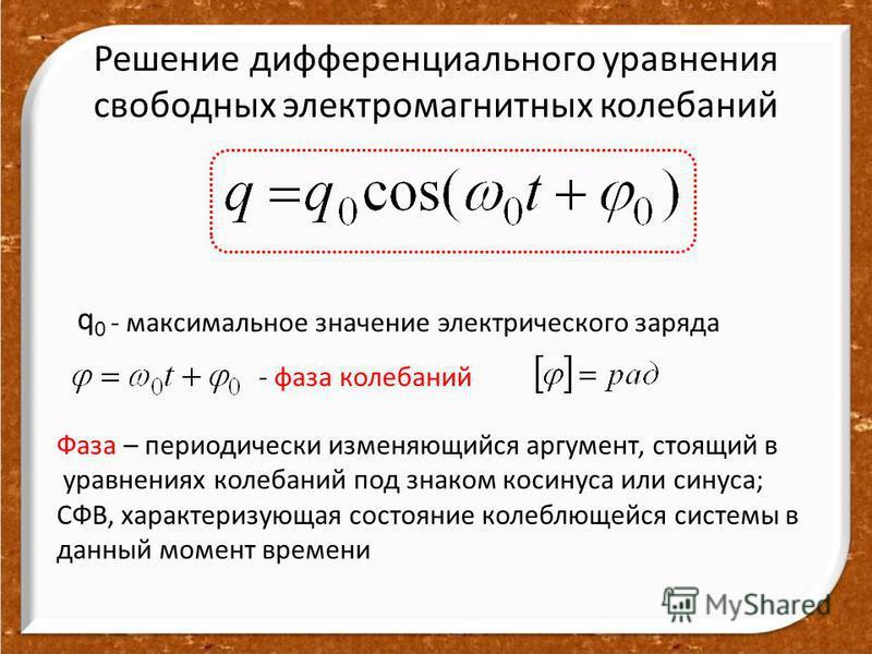 Решение дифференциального уравнения свободных электромагнитных колебаний q0q0 - максимальное значение электрического заряда - фаза колебаний Фаза – периодически изменяющийся аргумент, стоящий в уравнениях колебаний под знаком косинуса или синуса; СФВ