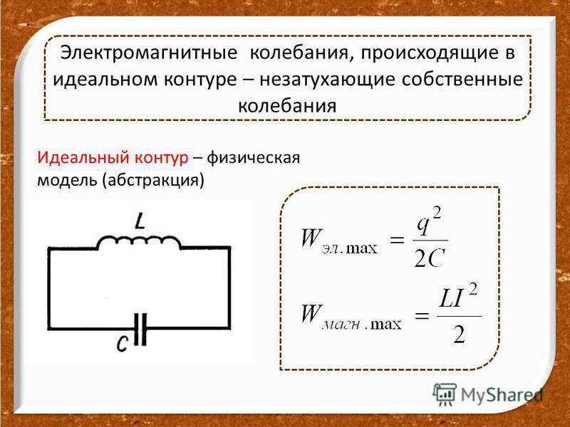 Электромагнитные колебания, происходящие в идеальном контуре – незатухающие собственные колебания Идеальный контур – физическая модель (абстракция)