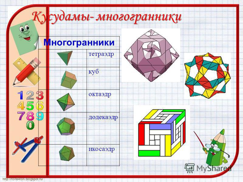 http://ton64ton.blogspot.ru/ Многогранники тетраэдр куб октаэдр додекаэдр икосаэдр Кусудамы- многогранники