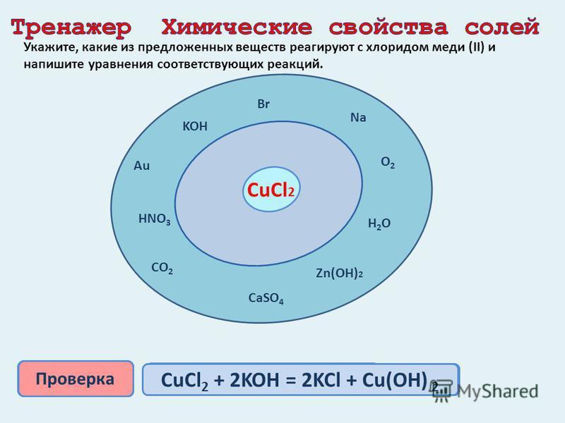 Повторим! 1. Составь формулы из предложенных частей СaСa Li Mg 3 Zn Na 2 (NO 3 ) 2 CO 3 SO 4 (PO 4 ) 2 Cl