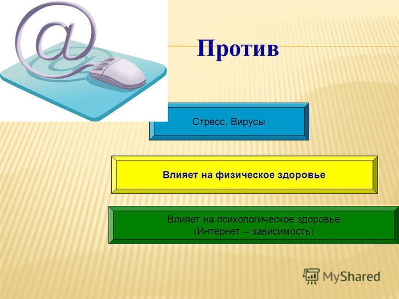 Против Влияет на физическое здоровье Влияет на психологическое здоровье (Интернет – зависимость) Стресс. Вирусы