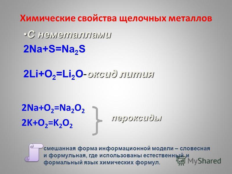 Химические свойства щелочных металлов 2Na+O 2 =Na 2 O 2 2K+O 2 =K 2 O 2 пероксиды С неметалламиС неметаллами 2Na+S=Na 2 S оксид лития 2Li+O 2 =Li 2 O-оксид лития смешанная форма информационной модели – словесная и формульная, где использованы естеств