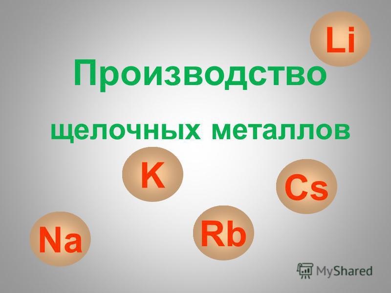 Производство щелочных металлов Na K Rb Li Cs