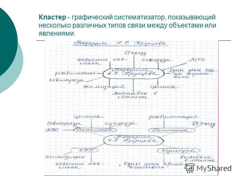 Кластер - графический систематизатор, показывающий несколько различных типов связи между объектами или явлениями.