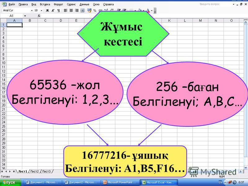 65536 –жол Белгіленуі: 1,2,3... 256 –ба ғ ан Белгіленуі; A,B,C… Жұмыс кестесі 16777216- ұяшық Белгіленуі: А1,В5,F16…