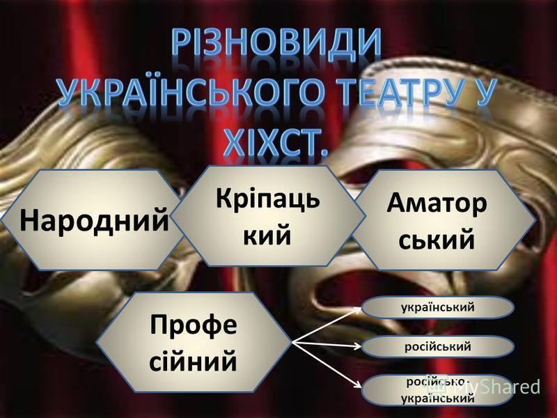 Н Профе сійний Аматор ський український російський російсько- український Народний Кріпаць кий