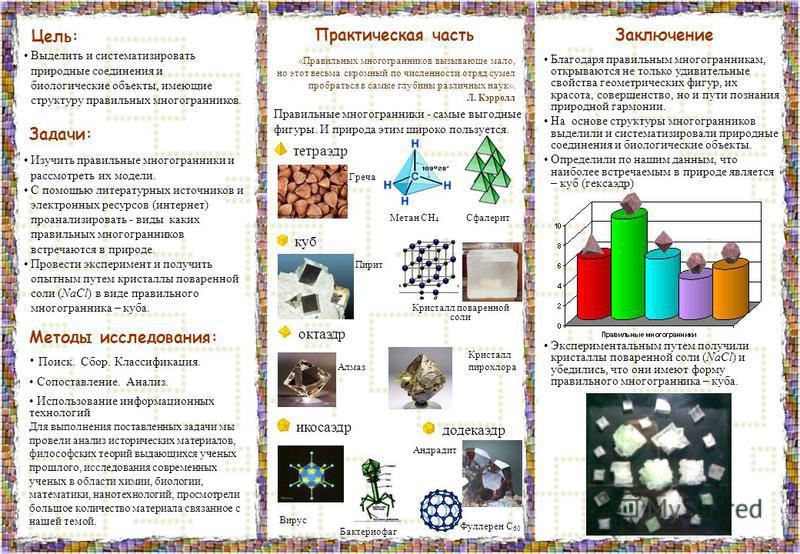 Выделить и систематизировать природные соединения и биологические объекты, имеющие структуру правильных многогранников. Изучить правильные многогранники и рассмотреть их модели. С помощью литературных источников и электронных ресурсов (интернет) проа