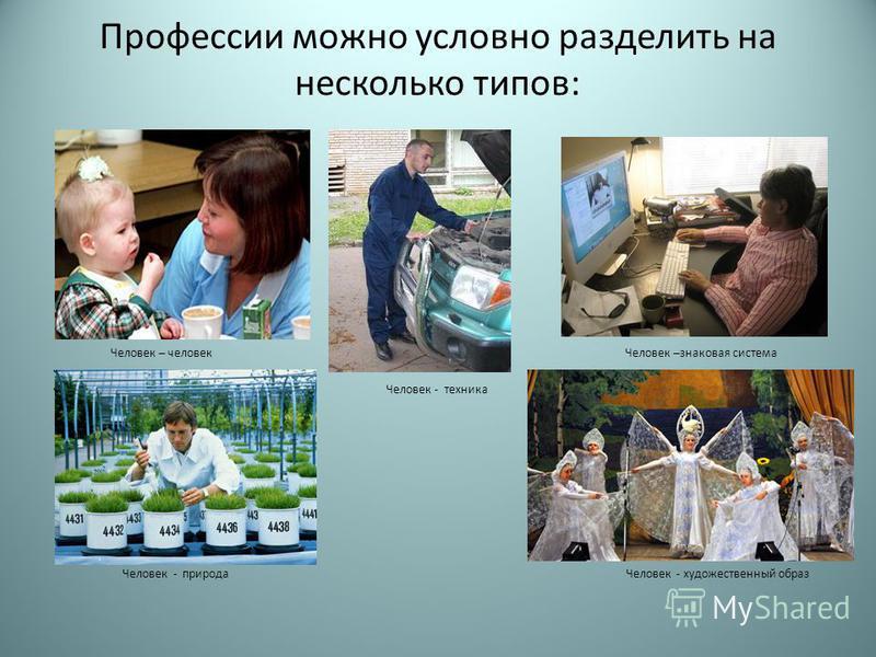 Профессии можно условно разделить на несколько типов: Человек – человек Человек –знаковая система Человек - техника Человек - природа Человек - художественный образ