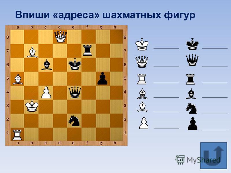 Впиши «адреса» шахматных фигур