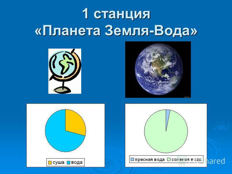1 станция «Планета Земля-Вода»