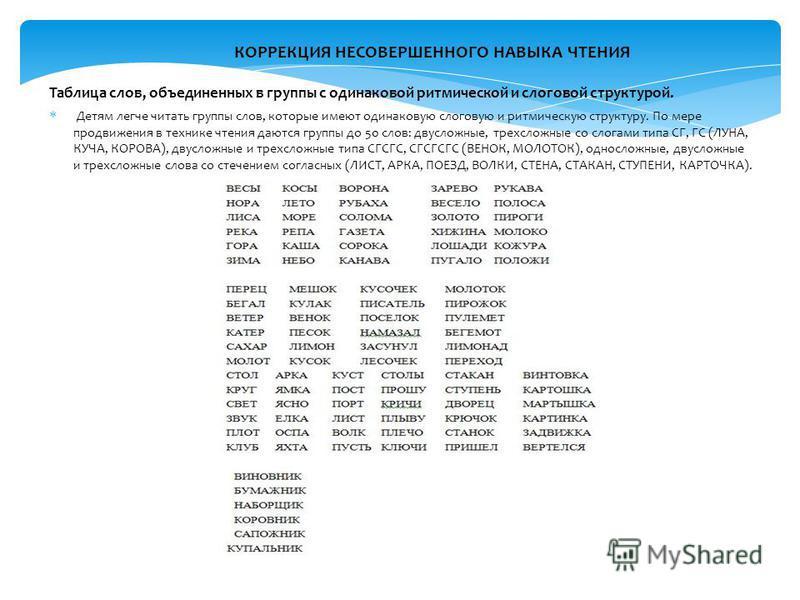 КОРРЕКЦИЯ НЕСОВЕРШЕННОГО НАВЫКА ЧТЕНИЯ Таблица слов, объединенных в группы с одинаковой ритмической и слоговой структурой. Детям левгче четать группы слов, которые имеют одинаковую слоговую и ритмическую структуру. По мере продвижения в технике чтен
