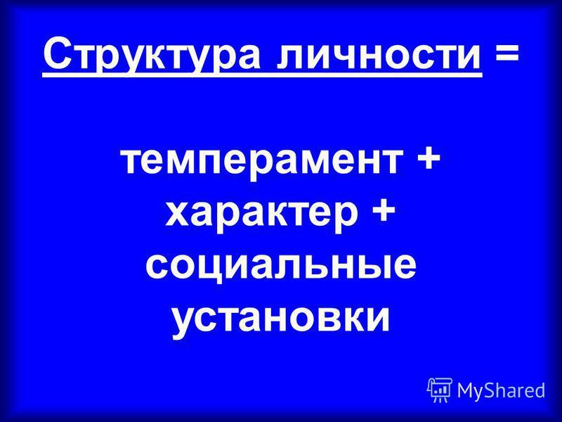 Структура личности = темперамент + характер + социальные установки