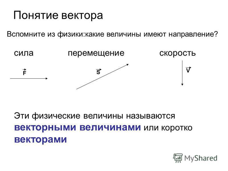 Понятие вектора Вспомните из физики:какие величины имеют направление? сила перемещение скорость Эти физические величины называются векторными величинами или коротко векторами F S V
