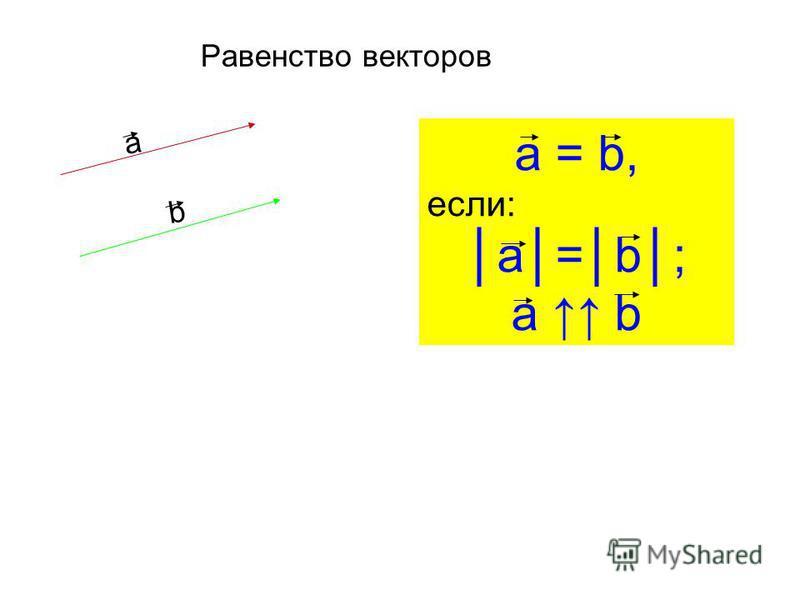 Равенство векторов а b a = b, если: a=b; a b