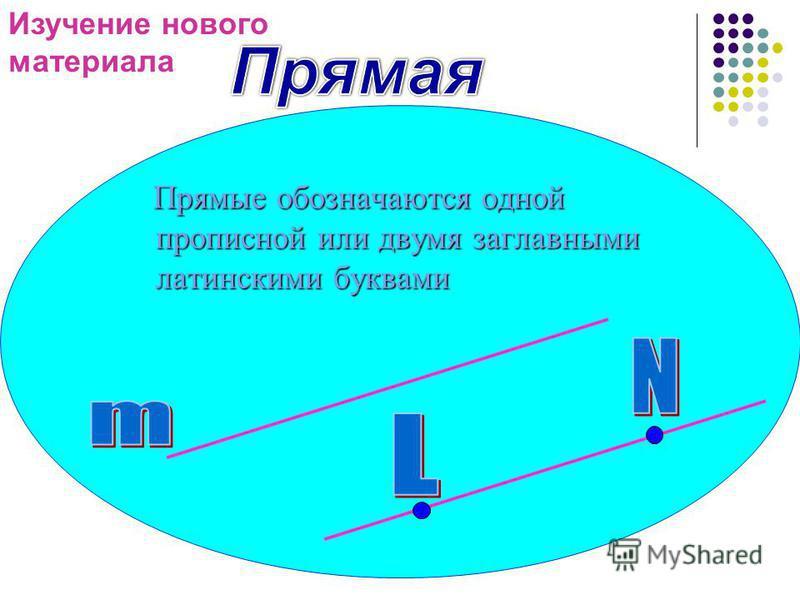 Прямые обозначаются одной прописной или двумя заглавными латинскими буквами Прямые обозначаются одной прописной или двумя заглавными латинскими буквами Изучение нового материала