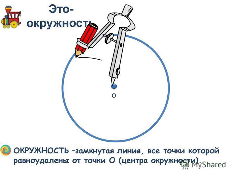 Окружность и круг. Это одно и то же или нет? А чем отличается окружность от круга? Станция