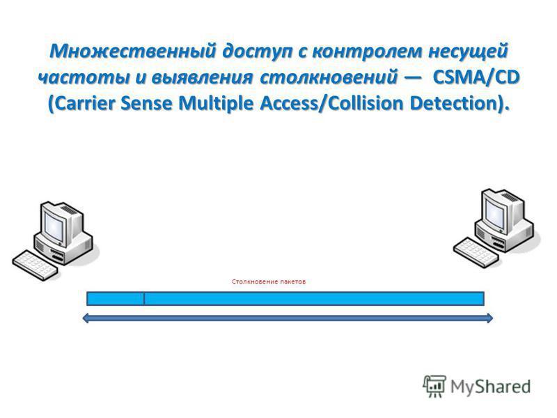 Множественный доступ с контролем несущей частоты и выявления столкновений CSMA/CD (Carrier Sense Multiple Access/Collision Detection). Столкновение пакетов