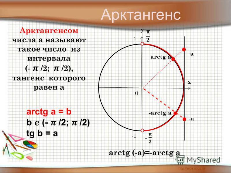 а arctg (-a)=-arctg a у х 0 1 -а arctg a -arctg a Арктангенс 4