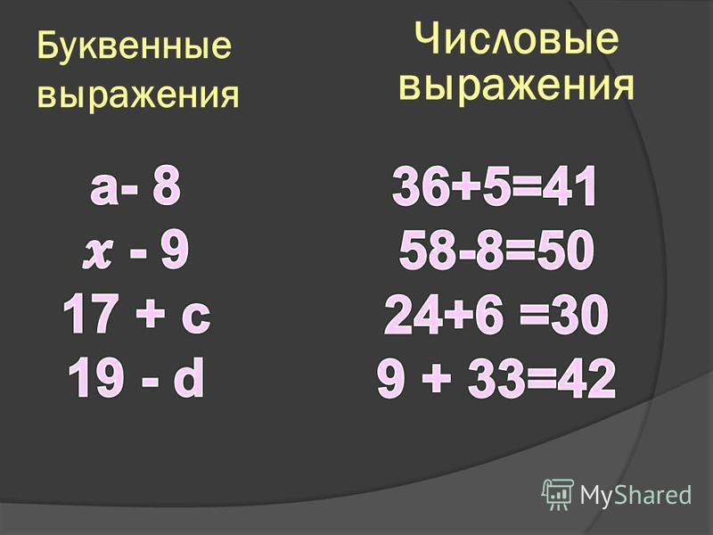 Буквенные выражения Числовые выражения