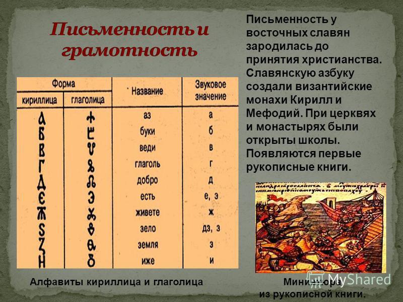 Письменность у восточных славян зародилась до принятия христианства. Славянскую азбуку создали византийские монахи Кирилл и Мефодий. При церквях и монастырях были открыты школы. Появляются первые рукописные книги. Алфавиты кириллица и глаголица Миниа